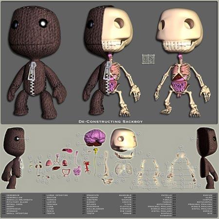 die anatomie eines sackboy