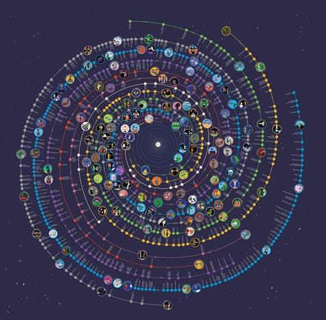 retro: nes-spiele-nebula