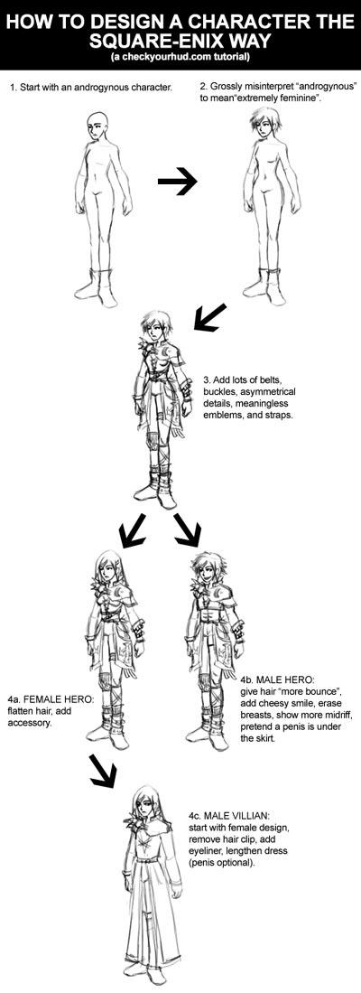square enix: charakter-design